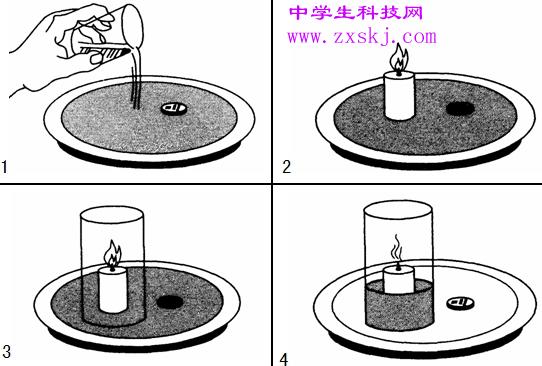 吸塵器的工作原理_中學生科技網